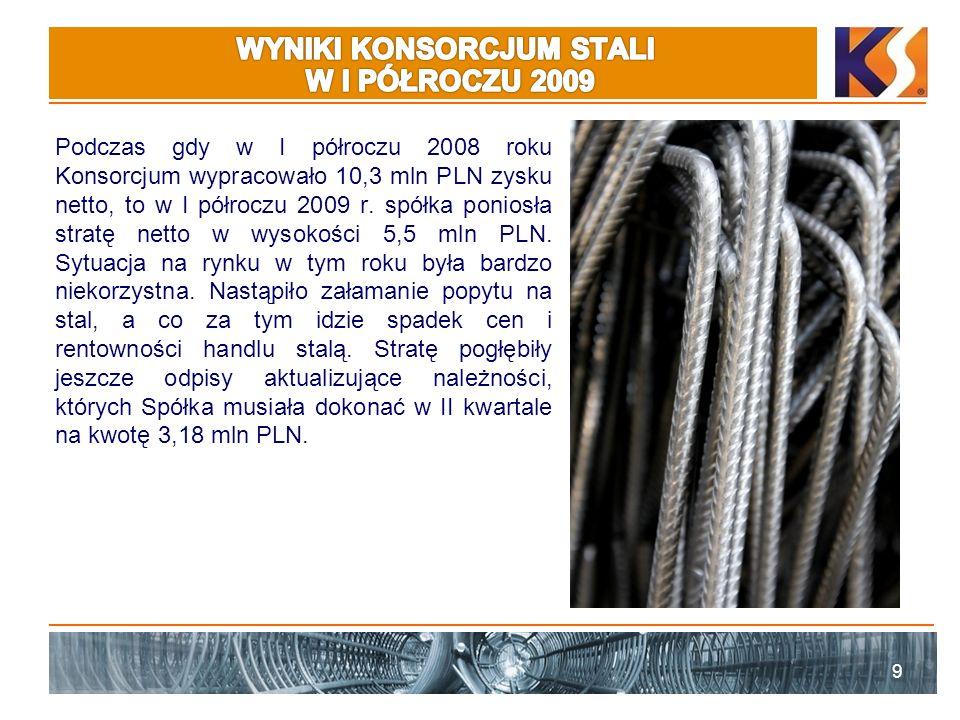9 Podczas gdy w I półroczu 2008 roku Konsorcjum wypracowało 10,3 mln PLN zysku netto, to w I półroczu 2009 r.