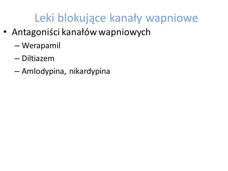 Leki blokujące kanały wapniowe Antagoniści kanałów wapniowych – Werapamil – Diltiazem – Amlodypina, nikardypina
