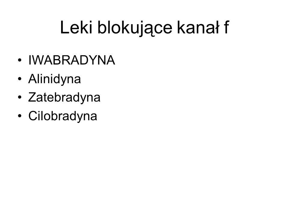Leki blokujące kanał f IWABRADYNA Alinidyna Zatebradyna Cilobradyna