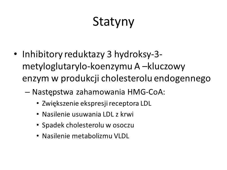 Statyny Inhibitory reduktazy 3 hydroksy-3- metyloglutarylo-koenzymu A –kluczowy enzym w produkcji cholesterolu endogennego – Następstwa zahamowania HM
