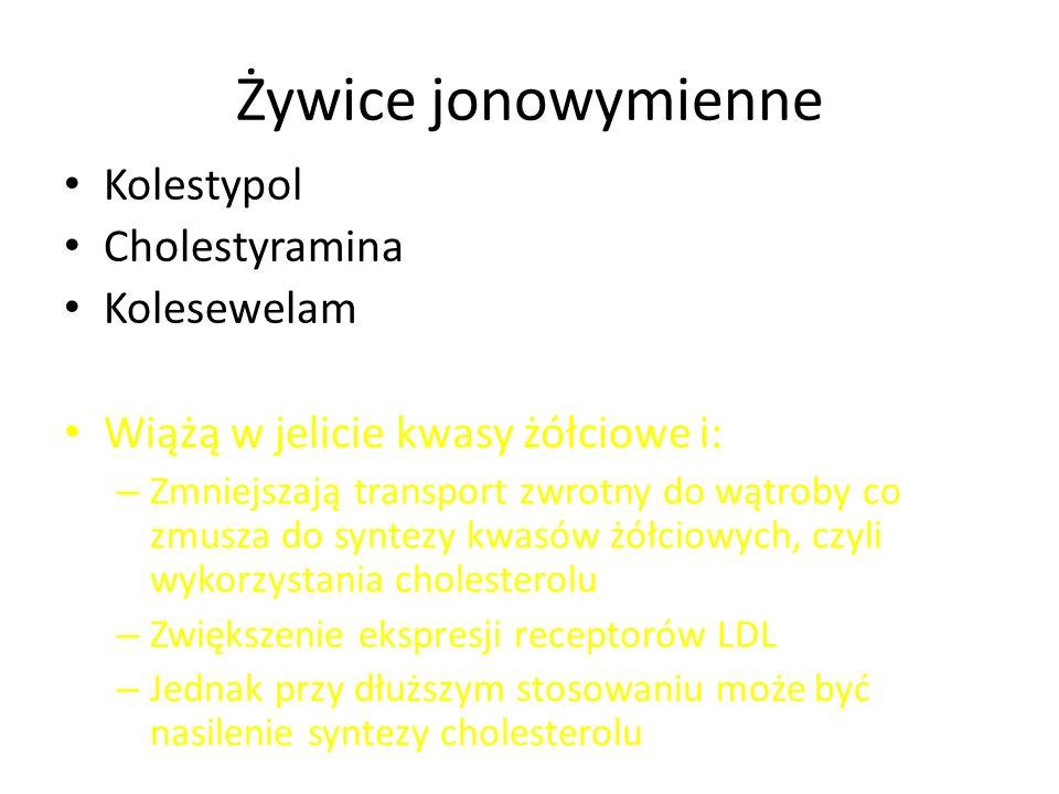Żywice jonowymienne Kolestypol Cholestyramina Kolesewelam Wiążą w jelicie kwasy żółciowe i: – Zmniejszają transport zwrotny do wątroby co zmusza do sy