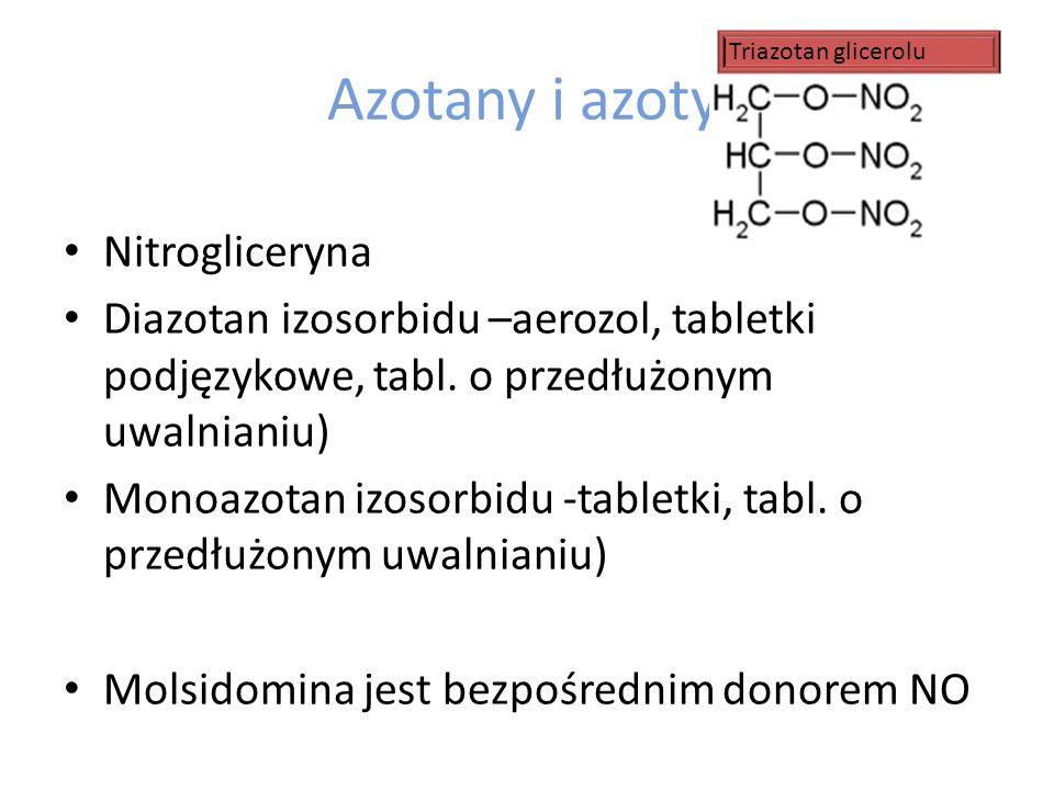 Azotany i azotyny Nitrogliceryna Diazotan izosorbidu –aerozol, tabletki podjęzykowe, tabl. o przedłużonym uwalnianiu) Monoazotan izosorbidu -tabletki,