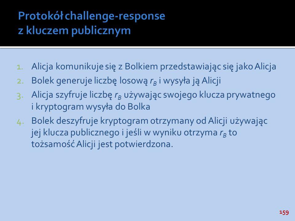 159 1.Alicja komunikuje się z Bolkiem przedstawiając się jako Alicja 2.Bolek generuje liczbę losową r B i wysyła ją Alicji 3.Alicja szyfruje liczbę r