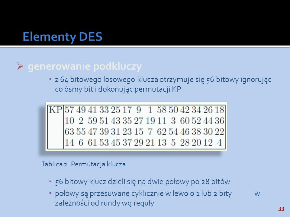 33 generowanie podkluczy z 64 bitowego losowego klucza otrzymuje się 56 bitowy ignorując co ósmy bit i dokonując permutacji KP 56 bitowy klucz dzieli