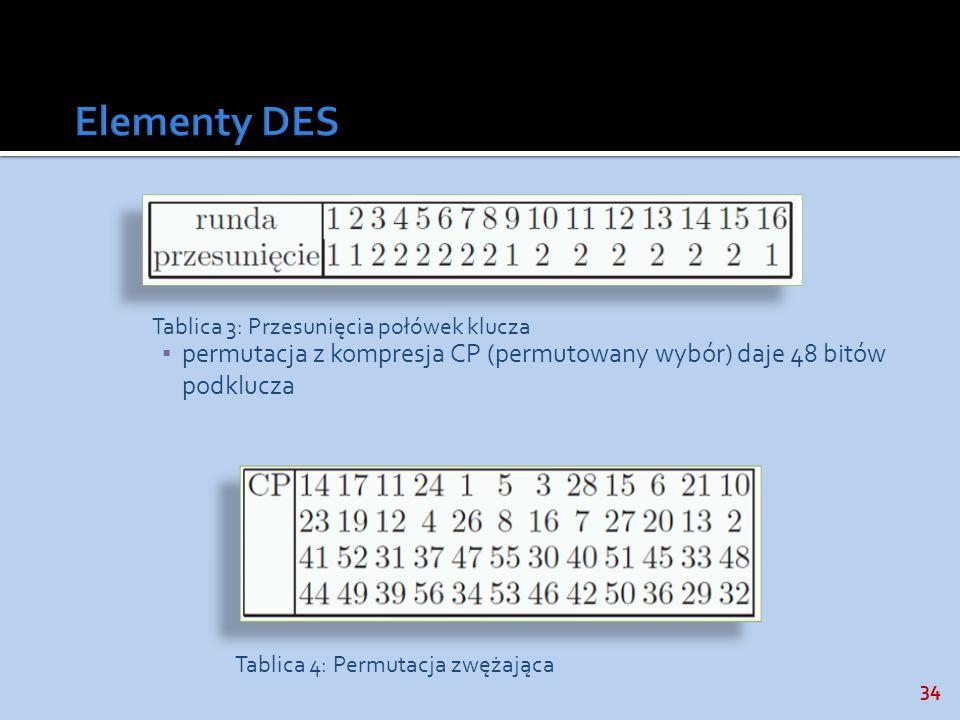 34 permutacja z kompresja CP (permutowany wybór) daje 48 bitów podklucza Tablica 3: Przesunięcia połówek klucza Tablica 4: Permutacja zwężająca
