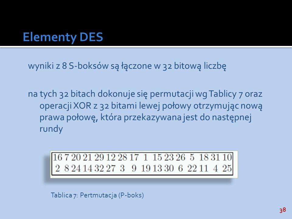 38 wyniki z 8 S-boksów są łączone w 32 bitową liczbę na tych 32 bitach dokonuje się permutacji wg Tablicy 7 oraz operacji XOR z 32 bitami lewej połowy