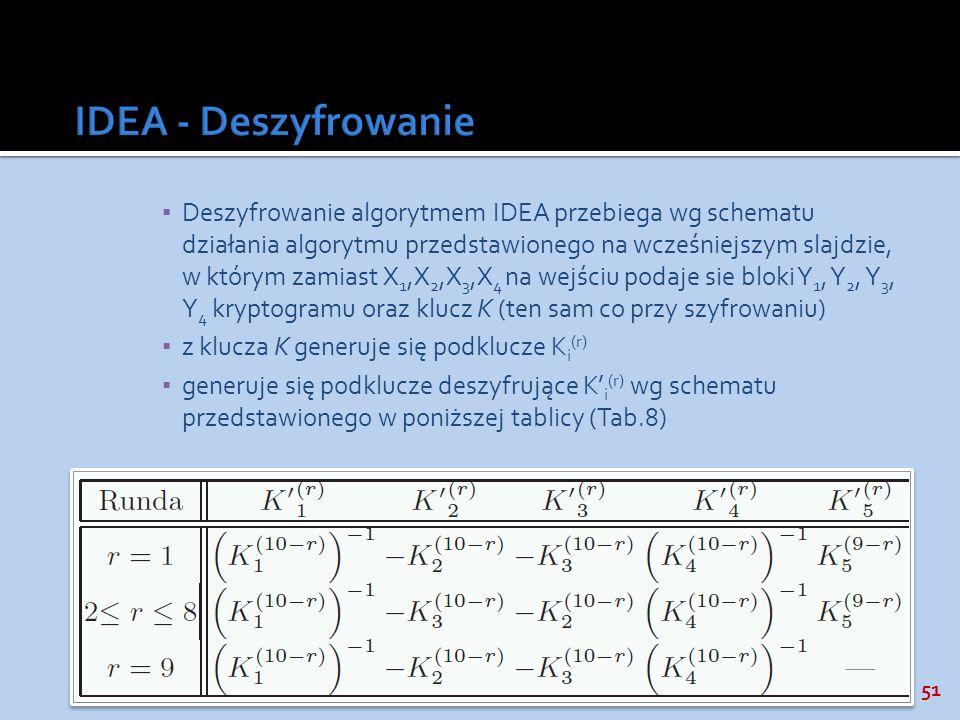 51 Deszyfrowanie algorytmem IDEA przebiega wg schematu działania algorytmu przedstawionego na wcześniejszym slajdzie, w którym zamiast X 1,X 2,X 3,X 4