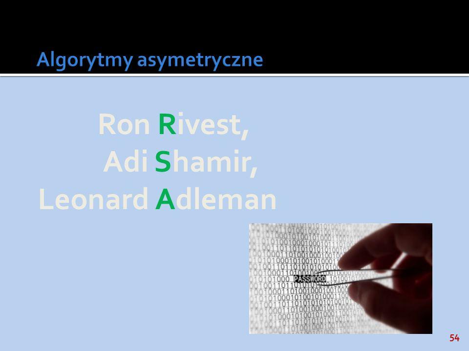 54 Ron Rivest, Adi Shamir, Leonard Adleman