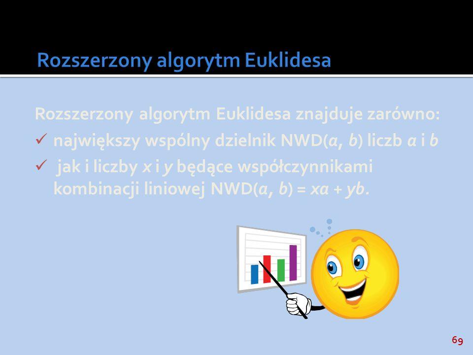 69 Rozszerzony algorytm Euklidesa znajduje zarówno: największy wspólny dzielnik NWD(a, b) liczb a i b jak i liczby x i y będące współczynnikami kombin