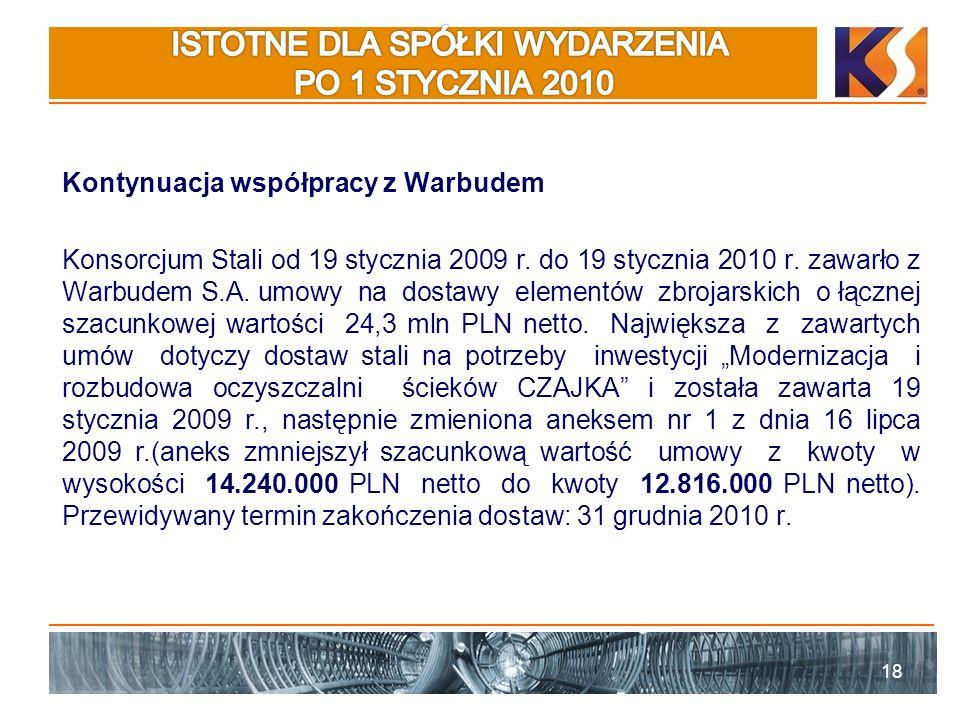 Kontynuacja współpracy z Warbudem Konsorcjum Stali od 19 stycznia 2009 r.
