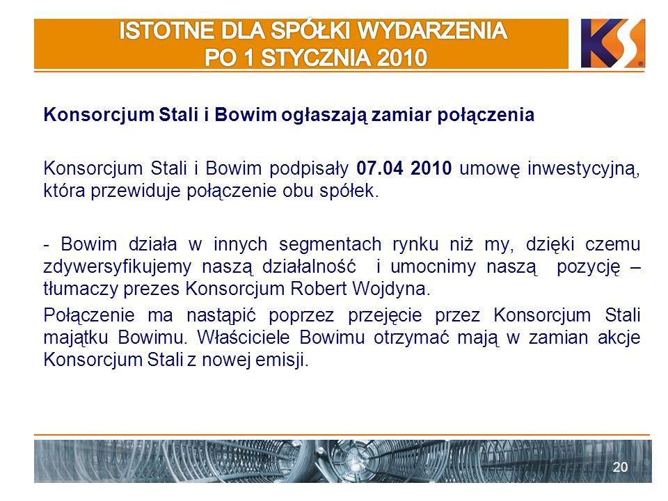 Konsorcjum Stali i Bowim ogłaszają zamiar połączenia Konsorcjum Stali i Bowim podpisały 07.04 2010 umowę inwestycyjną, która przewiduje połączenie obu spółek.