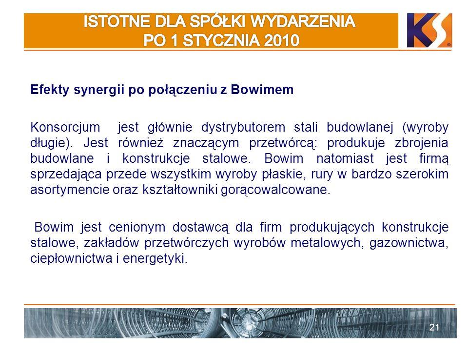 Efekty synergii po połączeniu z Bowimem Konsorcjum jest głównie dystrybutorem stali budowlanej (wyroby długie).