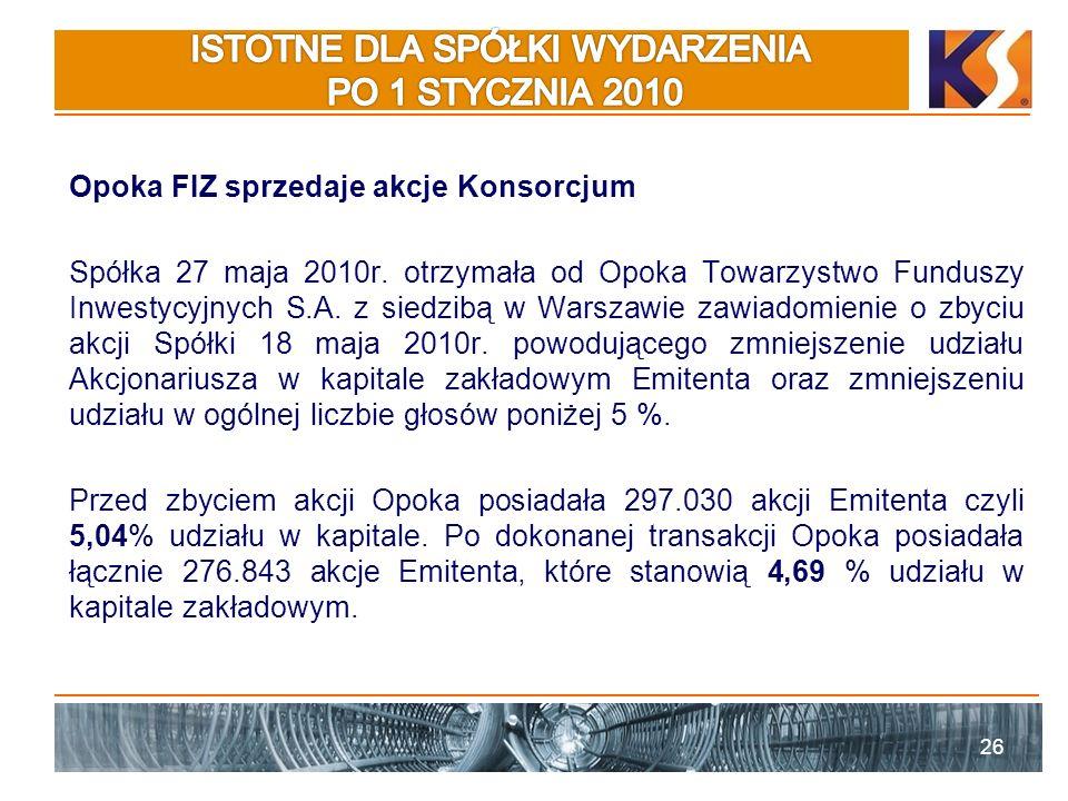 Opoka FIZ sprzedaje akcje Konsorcjum Spółka 27 maja 2010r.