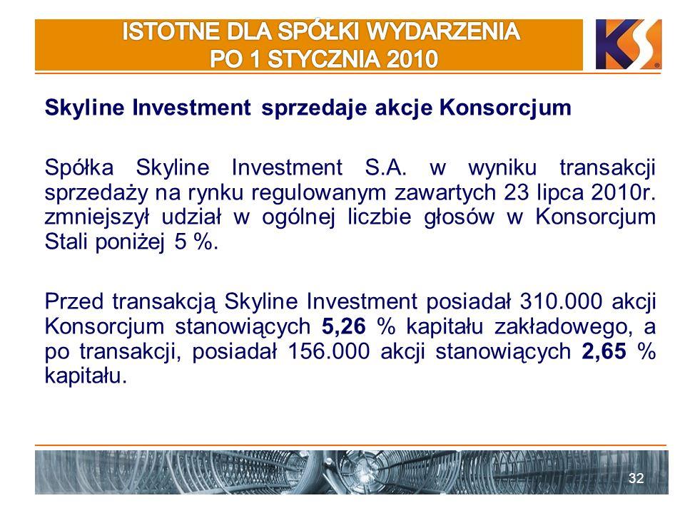 Skyline Investment sprzedaje akcje Konsorcjum Spółka Skyline Investment S.A.