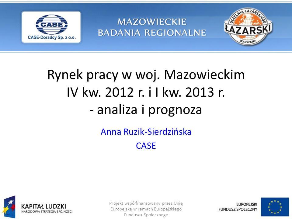 Plan prezentacji 1.Źródła danych 2.Sytuacja i trendy na mazowieckim rynku pracy 3.Prognozowane zmiany na rynku pracy Projekt współfinansowany przez Unię Europejską w ramach Europejskiego Funduszu Społecznego