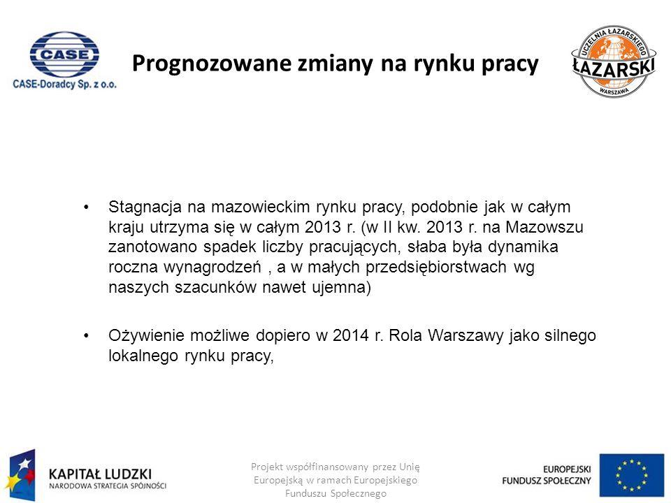 Prognozowane zmiany na rynku pracy Stagnacja na mazowieckim rynku pracy, podobnie jak w całym kraju utrzyma się w całym 2013 r. (w II kw. 2013 r. na M