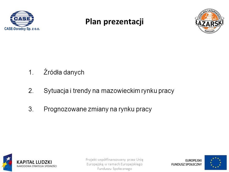 Plan prezentacji 1.Źródła danych 2.Sytuacja i trendy na mazowieckim rynku pracy 3.Prognozowane zmiany na rynku pracy Projekt współfinansowany przez Un