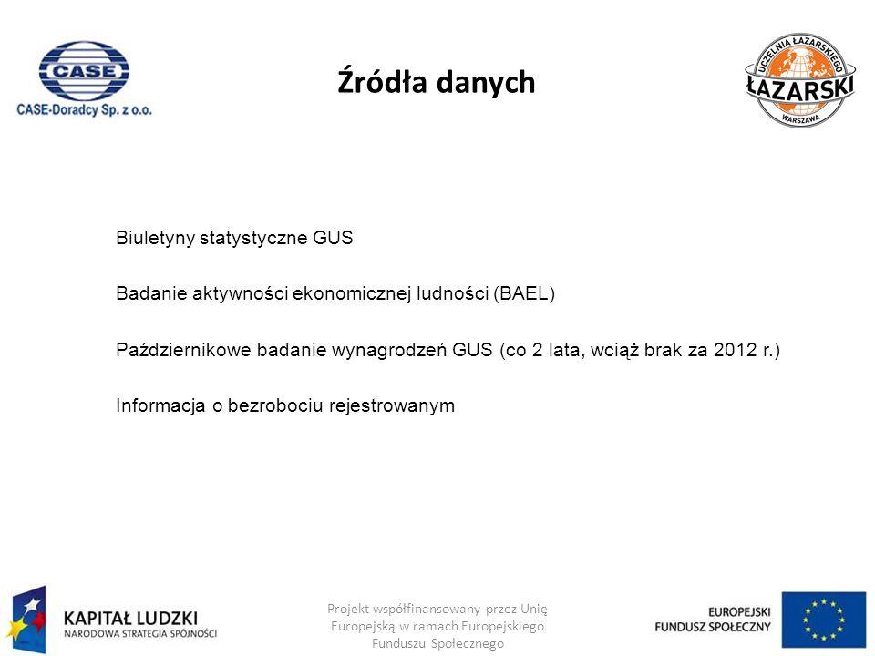 Źródła danych Biuletyny statystyczne GUS Badanie aktywności ekonomicznej ludności (BAEL) Październikowe badanie wynagrodzeń GUS (co 2 lata, wciąż brak