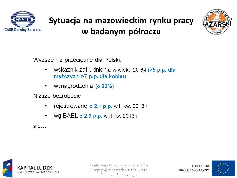 Sytuacja na mazowieckim rynku pracy w badanym półroczu Projekt współfinansowany przez Unię Europejską w ramach Europejskiego Funduszu Społecznego Wyżs