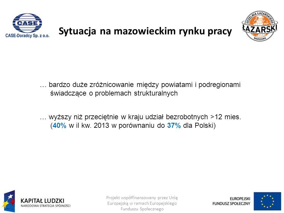 Sytuacja na mazowieckim rynku pracy Projekt współfinansowany przez Unię Europejską w ramach Europejskiego Funduszu Społecznego … bardzo duże zróżnicow