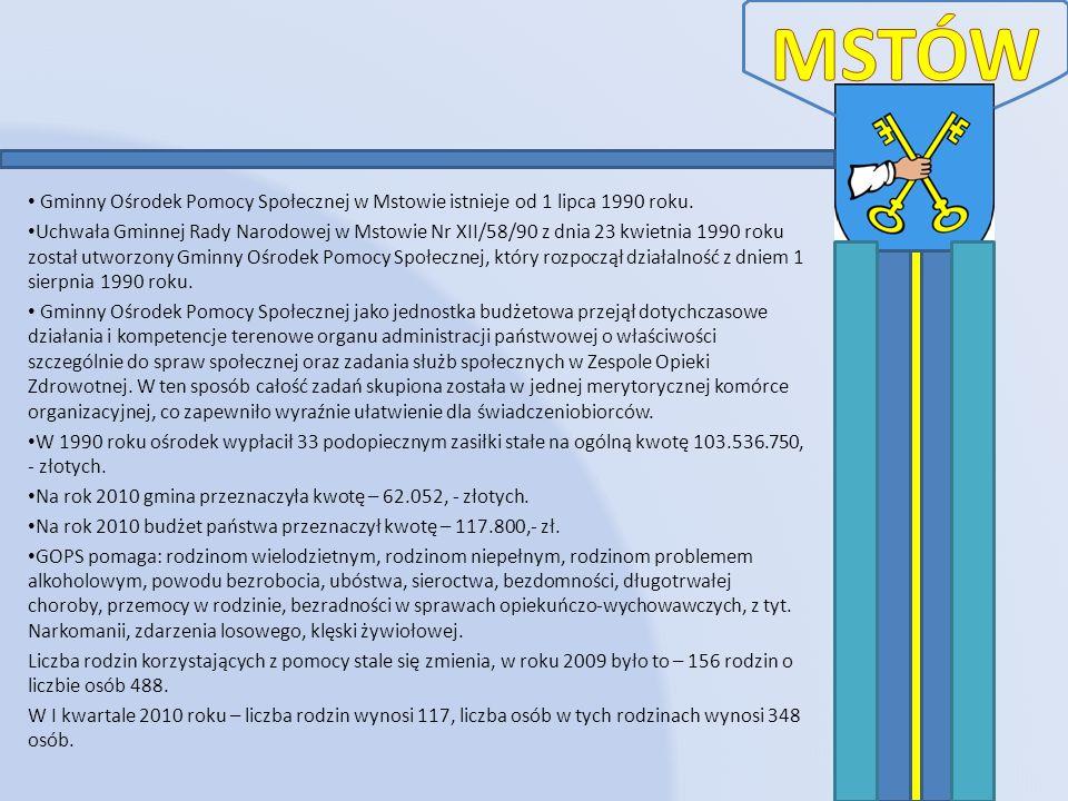 Gminny Ośrodek Pomocy Społecznej w Mstowie istnieje od 1 lipca 1990 roku. Uchwała Gminnej Rady Narodowej w Mstowie Nr XII/58/90 z dnia 23 kwietnia 199