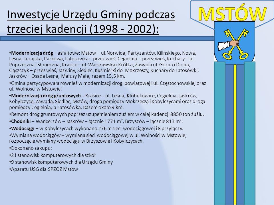 Inwestycje Urzędu Gminy podczas czwartej kadencji (2002 - 2006): Modernizacja dróg – asfaltowe – Kłobukowice – przez wieś i Łuszczyn –przez wieś, razem 28 km.