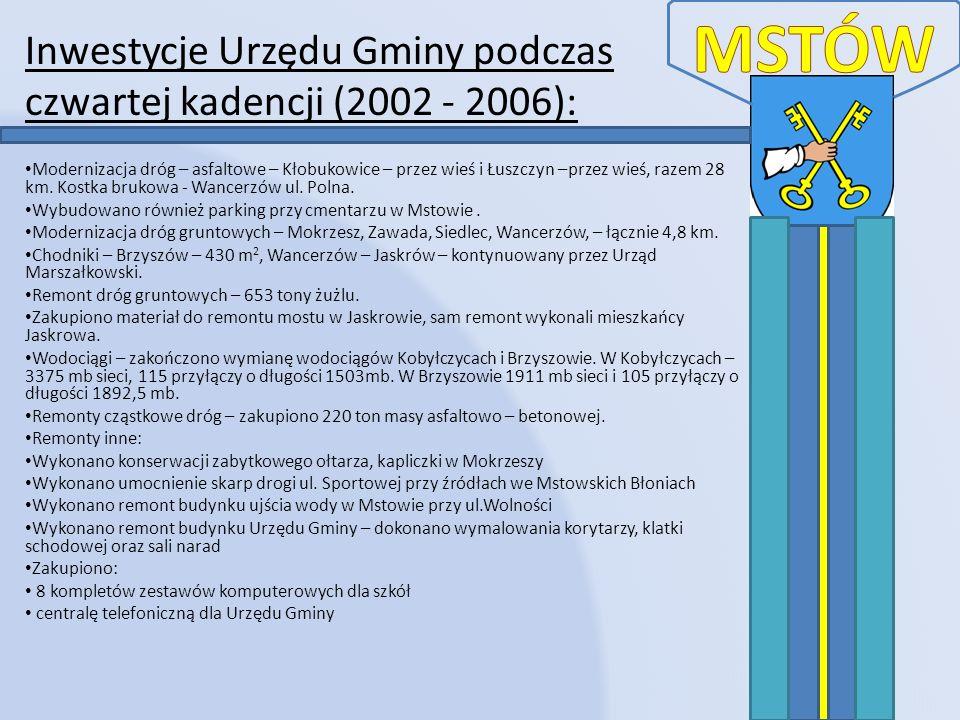 Inwestycje Urzędu Gminy podczas czwartej kadencji (2002 - 2006): Modernizacja dróg – asfaltowe – Kłobukowice – przez wieś i Łuszczyn –przez wieś, raze
