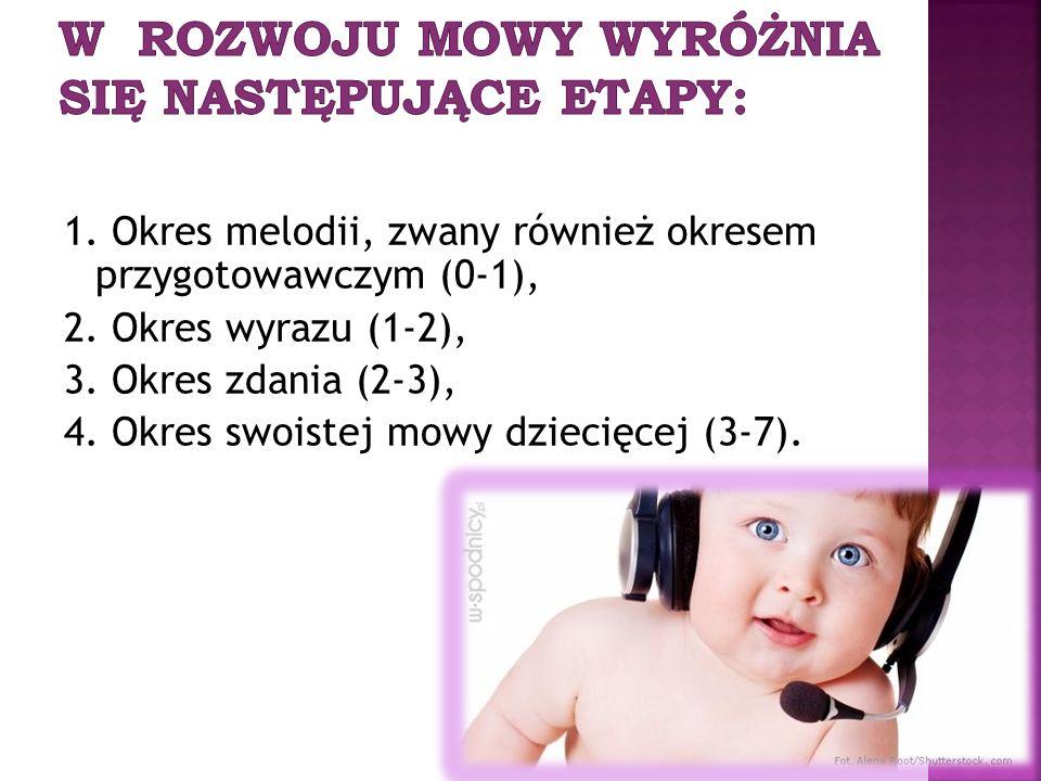 1. Okres melodii, zwany również okresem przygotowawczym (0-1), 2. Okres wyrazu (1-2), 3. Okres zdania (2-3), 4. Okres swoistej mowy dziecięcej (3-7).