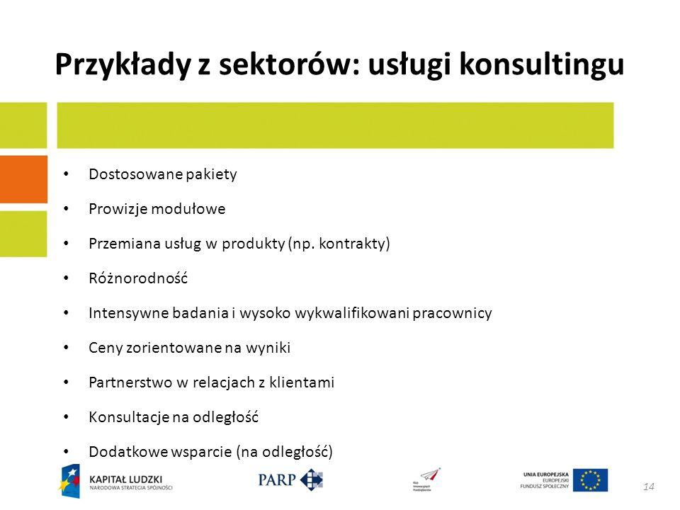 Przykłady z sektorów: Usługi socjalne Bliskość i specjalizacja Nowe usługi (np.