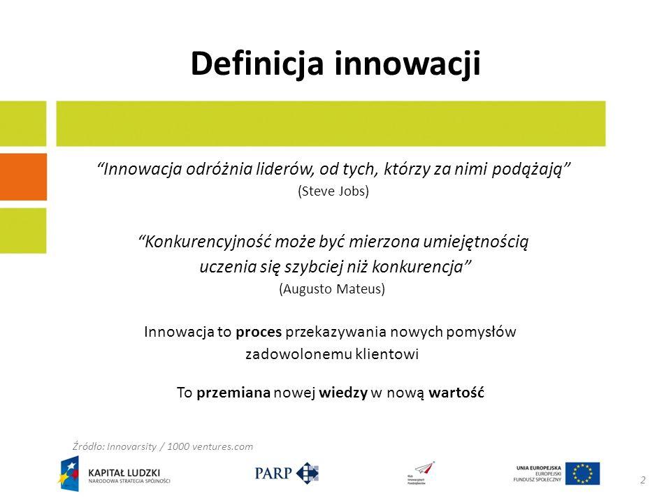 Innowacja zakłada tworzenie wartości Głównym elementem innowacji jest zastosowanie nowości (czegoś nowego, zmienionego, zrobionego w inny sposób) Zastosowanie ma na celu osiągnięcie celu lub konkretne zastosowanie Innowacja zakłada więc proces użytkowanua oraz użytkownika/ów Użytkownicy istnieją, jeśli postrzegają korzyść Korzyść dla użytkowników wyrażana jest jako wartość (niekoniecznie finansowa) Innowacja zakłada więc tworzenie / zbieranie wartości 3