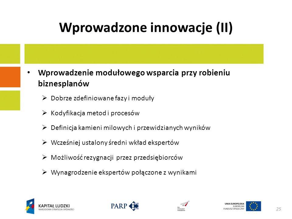 Wprowadzone innowacje (III) Fazy wsparcia tworzenia biznes planu Faza 1 – 1.