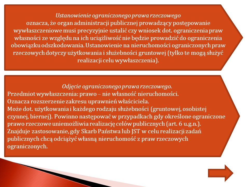 Konstytucja Rzeczypospolitej Polskiej z dnia 2 kwietnia 1997r.