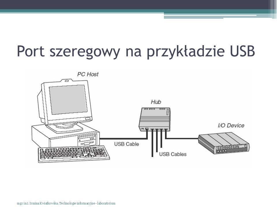 Port szeregowy na przykładzie USB mgr inż. Irmina Kwiatkowska, Technologie informacyjne - laboratorium