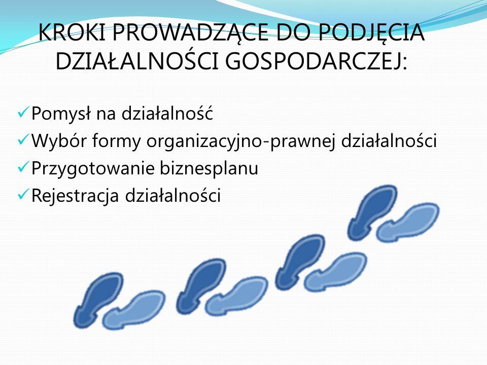 BIZNESPLAN POWINIEN ZAWIERAĆ: Szczegóły dotyczące firmy Cel działalności Rynek, na którym zamierza działać firma Produkt (usługa), który zamierza firma zaoferować Planowaną strategię marketingową Program sprzedaży