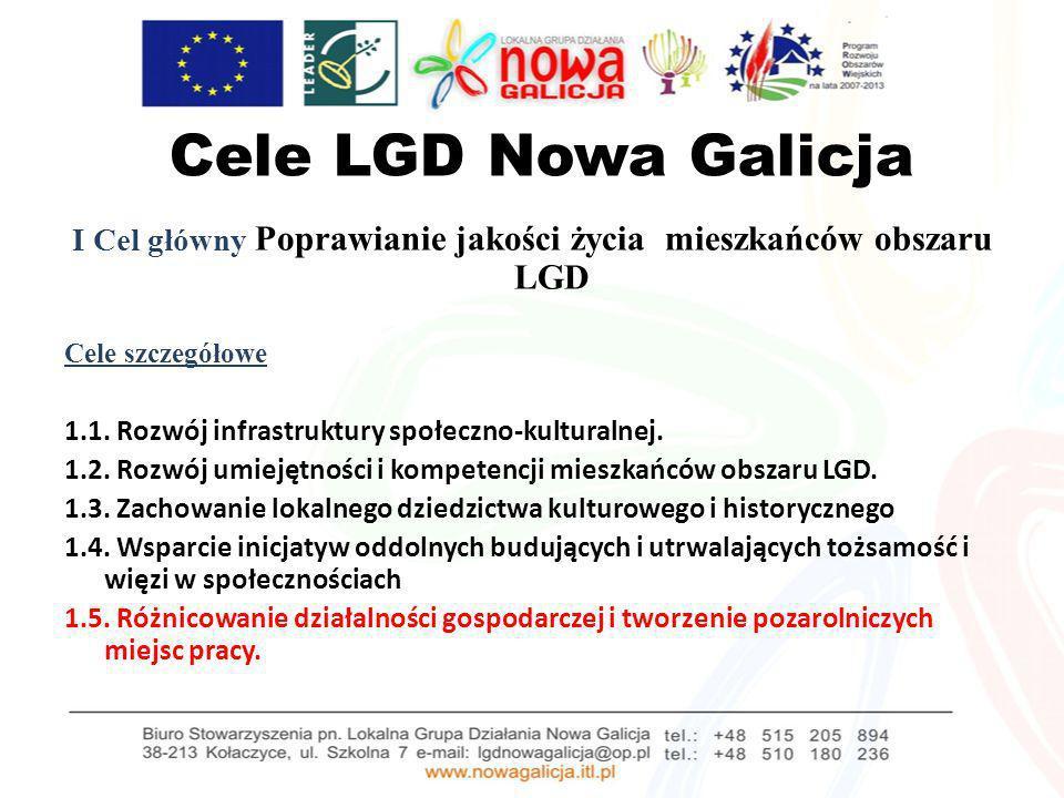 Cele LGD Nowa Galicja I Cel główny Poprawianie jakości życia mieszkańców obszaru LGD Cele szczegółowe 1.1. Rozwój infrastruktury społeczno-kulturalnej