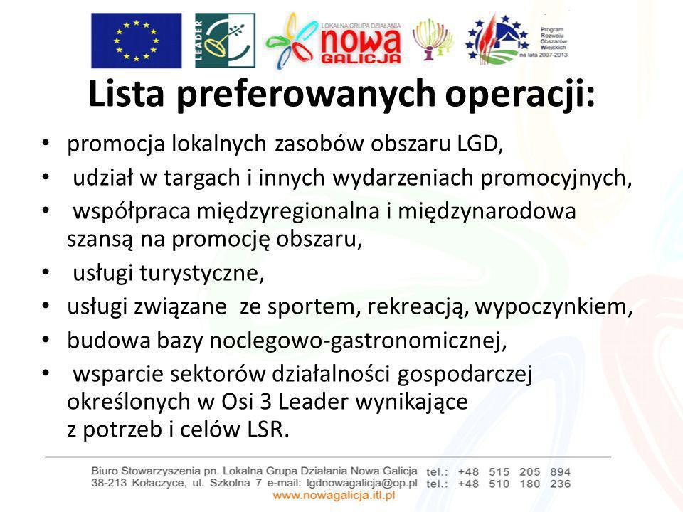 Lista preferowanych operacji: promocja lokalnych zasobów obszaru LGD, udział w targach i innych wydarzeniach promocyjnych, współpraca międzyregionalna