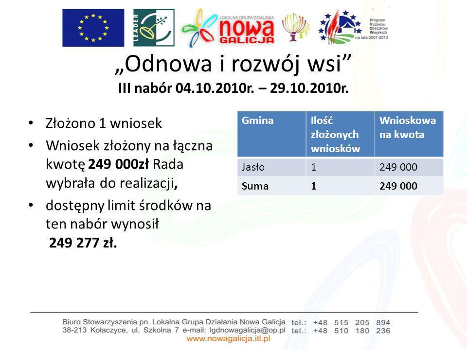 Odnowa i rozwój wsi III nabór 04.10.2010r. – 29.10.2010r. Złożono 1 wniosek Wniosek złożony na łączna kwotę 249 000zł Rada wybrała do realizacji, dost