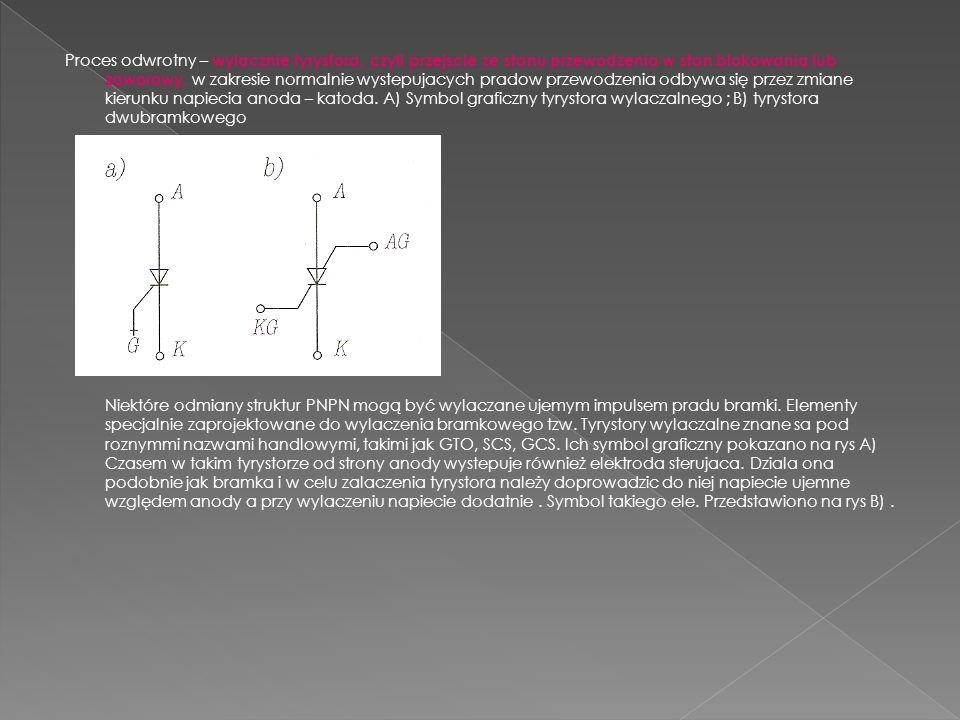Proces odwrotny – wylacznie tyrystora, czyli przejscie ze stanu przewodzenia w stan blokowania lub zaworowy, w zakresie normalnie wystepujacych pradow przewodzenia odbywa się przez zmiane kierunku napiecia anoda – katoda.