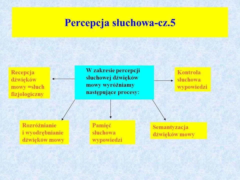 Percepcja słuchowa-cz.5 W zakresie percepcji słuchowej dźwięków mowy wyróżniamy następujące procesy: Recepcja dźwięków mowy =słuch fizjologiczny Rozró