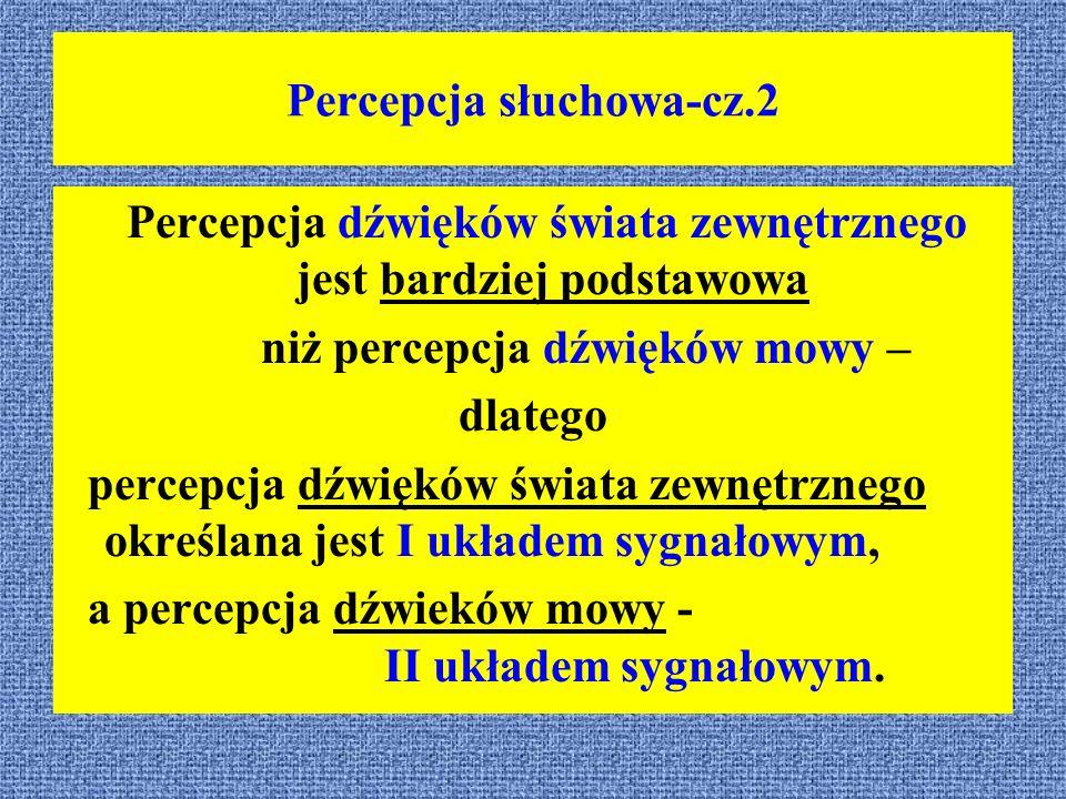 Percepcja słuchowa-cz.2 Percepcja dźwięków świata zewnętrznego jest bardziej podstawowa niż percepcja dźwięków mowy – dlatego percepcja dźwięków świat