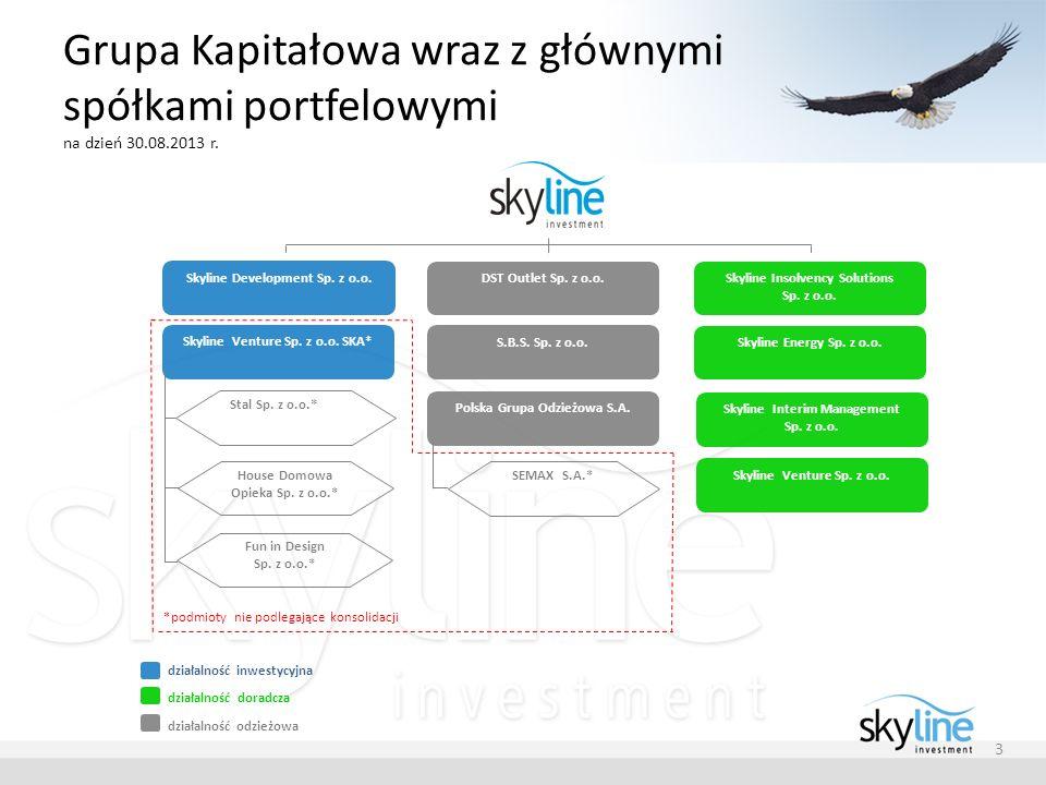 Grupa Kapitałowa wraz z głównymi spółkami portfelowymi na dzień 30.08.2013 r. 3 działalność odzieżowa działalność inwestycyjna działalność doradcza Sk
