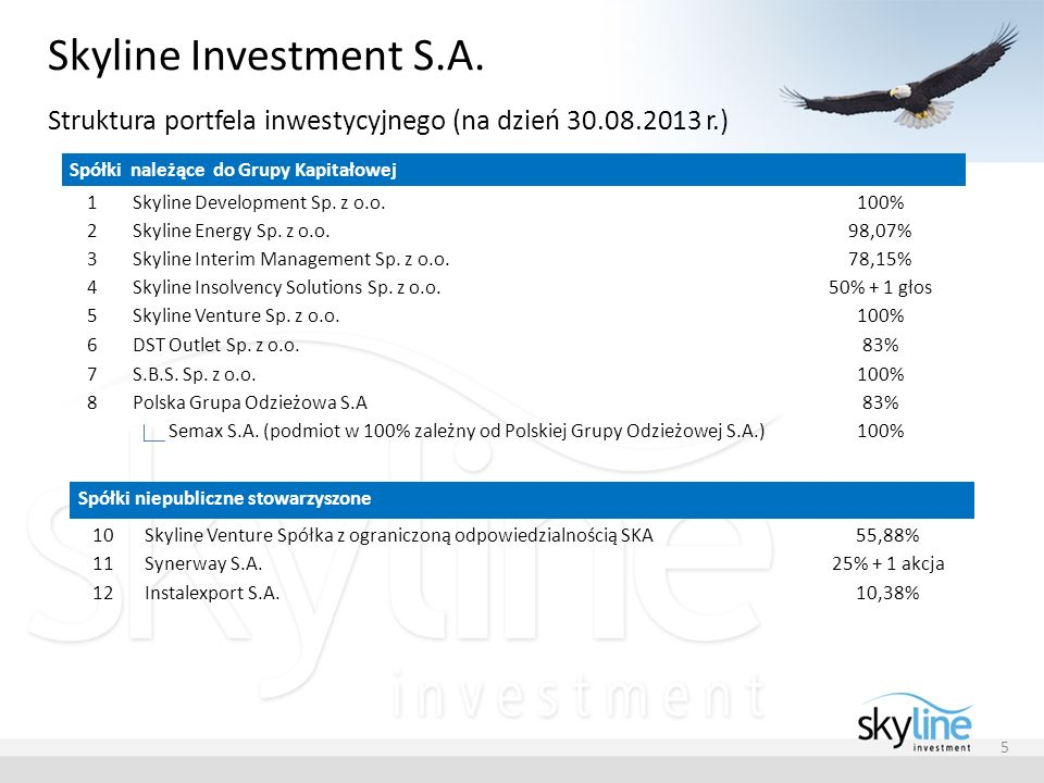 5 Skyline Investment S.A.