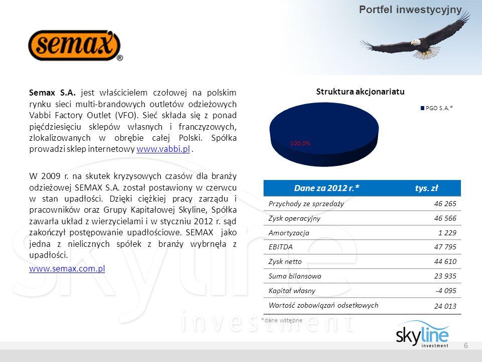 Semax S.A. jest właścicielem czołowej na polskim rynku sieci multi-brandowych outletów odzieżowych Vabbi Factory Outlet (VFO). Sieć składa się z ponad
