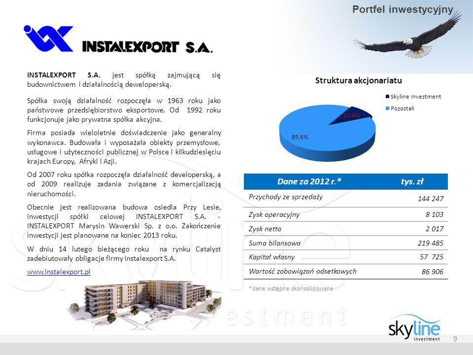 INSTALEXPORT S.A. jest spółką zajmującą się budownictwem i działalnością deweloperską. Spółka swoją działalność rozpoczęła w 1963 roku jako państwowe