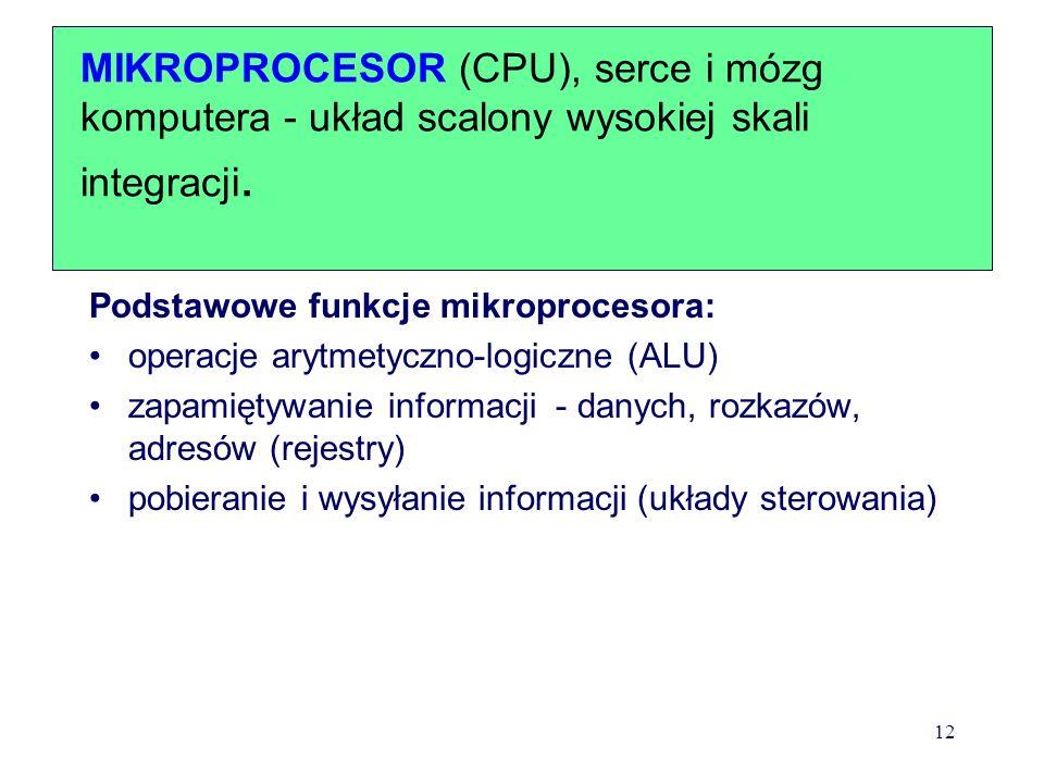 Procesor Pamięć operacyjna PaO magistrala monitor dyskdyskietka pamięci zewnętrzne CD-ROM drukarka......... inne modem zegar 11