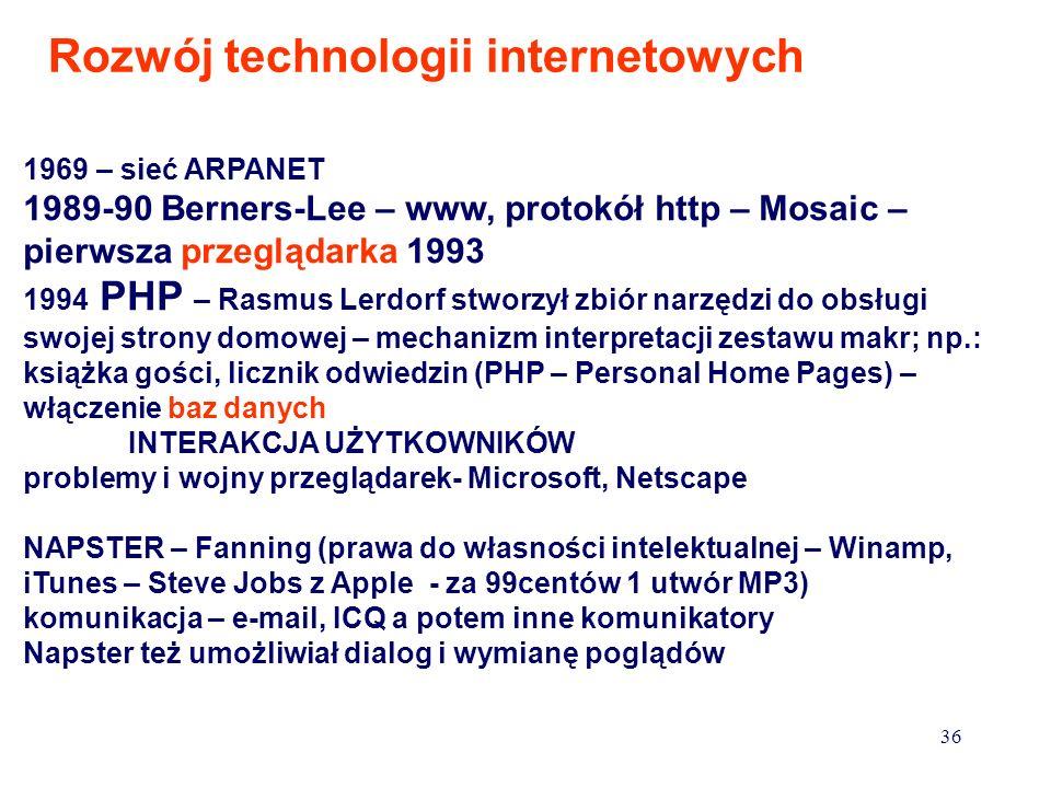* poczta elektroniczna - e-mail * usługi informacyjne WWW – protokół HTTP * ftp - transfer plików (dane, dźwięk, obraz) * telnet - komunikacja z zdaln