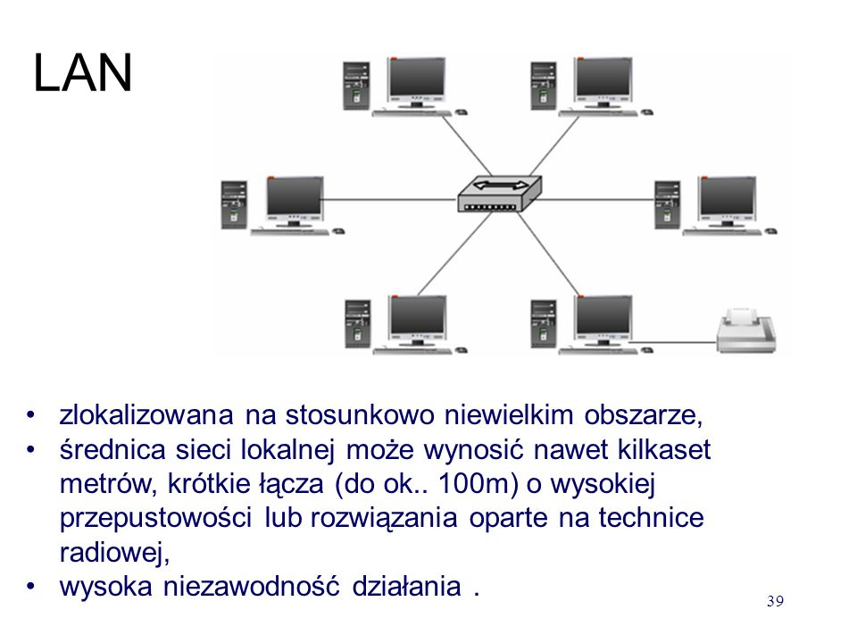 Typy sieci WAN (ang. Wide Area Network) MAN (ang. Metropolitan Area Network) LAN (ang. Local Area Network) PAN (ang. Private Area Network) Sieci kampu