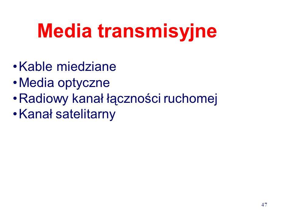 Kable (media przesyłowe), złączki, wtyki, gniazda Urządzenia bierne (pasywne) 46