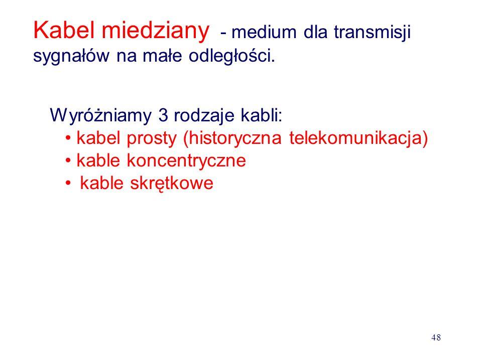 Kable miedziane Media optyczne Radiowy kanał łączności ruchomej Kanał satelitarny Media transmisyjne 47