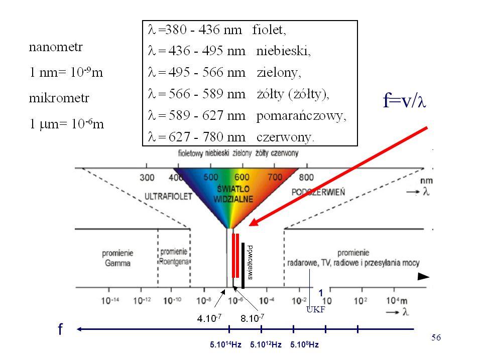 duża szerokość pasma częstotliwości – do 2. 10 14 Hz mała stratność mocy spowodowana rozpraszaniem – ok. 0,2 dB/km – Kao i Hockam przewidzieli 20 dB/k